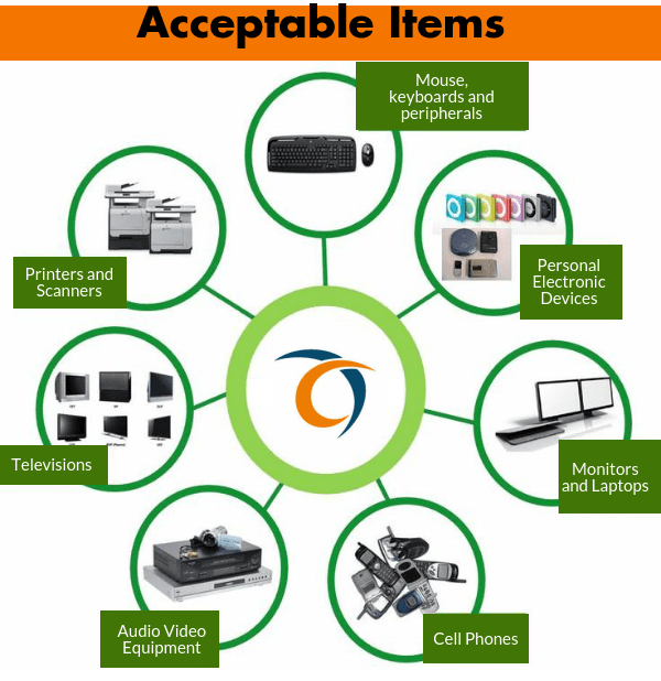fill the warehouse acceptable items